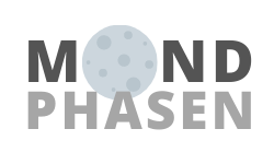 Mondkalender 2021 Operation